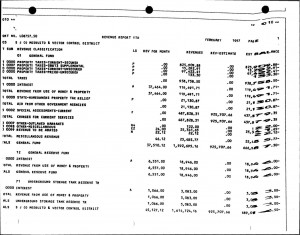1997-02-01_SJCMVCD-Revenue-Report-YTD-February-1997.pdf_Page_1