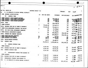 1997-02-01_SJCMVCD-Revenue-Report-YTD-February-1997.pdf_Page_1
