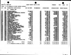 1997-02-01_SJCMVCD-Revenue-Report-YTD-February-1997.pdf_Page_2