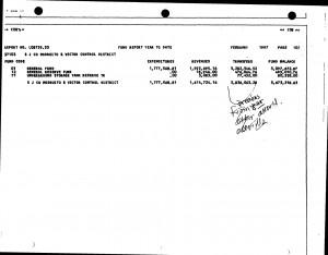1997-02-01_SJCMVCD-Revenue-Report-YTD-February-1997.pdf_Page_3