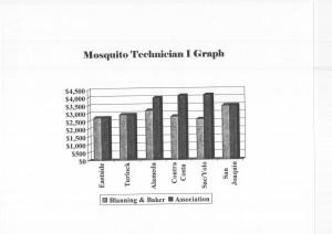 2000-04-07_SEIU-Comparison-of-Salary-Reviews_Page_09