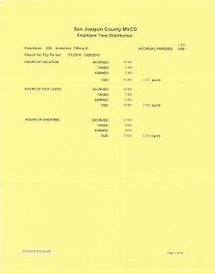 04-25-10 Employee Time Distibution