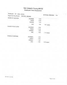 06-01-09-Esau-Janine-Employee-Time-Distribution