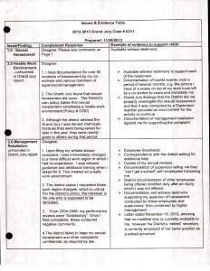 11-29-13_Response-to-Grand-Jury-Report05
