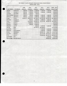 12-06-13-Auditor-Controller-including-district-salaries03