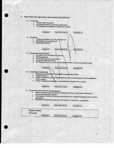 8-2-04-Evaluation-1-signed-7-19-04-by-Supervisor-Bridgewater.jp05